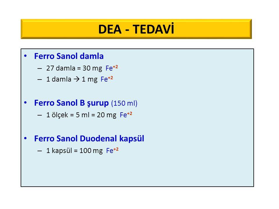 DEA - TEDAVİ Ferro Sanol damla – 27 damla = 30 mg Fe +2 – 1 damla  1 mg Fe +2 Ferro Sanol B şurup (150 ml) – 1 ölçek = 5 ml = 20 mg Fe +2 Ferro Sanol