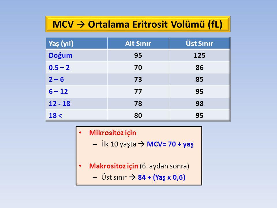 MCV  Ortalama Eritrosit Volümü (fL) Mikrositoz için – İlk 10 yaşta  MCV= 70 + yaş Makrositoz için (6. aydan sonra) – Üst sınır  84 + (Yaş x 0,6)