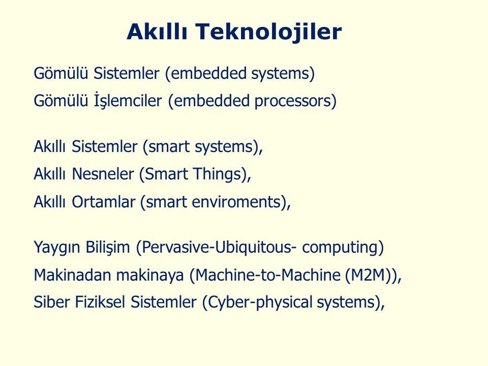 Nesnelerin İnterneti (Internet of Things), Herşeyin İnterneti (Internet of Everything), Nesnelerin Webi (Web of Things), Herşeyin Webi (Web of Everything) Nano nesnelerin İnterneti (Internet of Nanothings) Akıllı Tozlar (Smart Dusts) Nesnelerin/Herşeyin Bulutu (Cloud of Things/Everything) Akıllı Teknolojiler