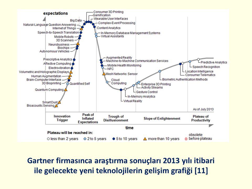 Akıllı Sistemler Öğretimi Modelleri Yazılım veya donanım dersleri Yüksek Lisans ve Lisans düzeyinde programlar Endüstrideki mühendislere kurslar düzenlemek