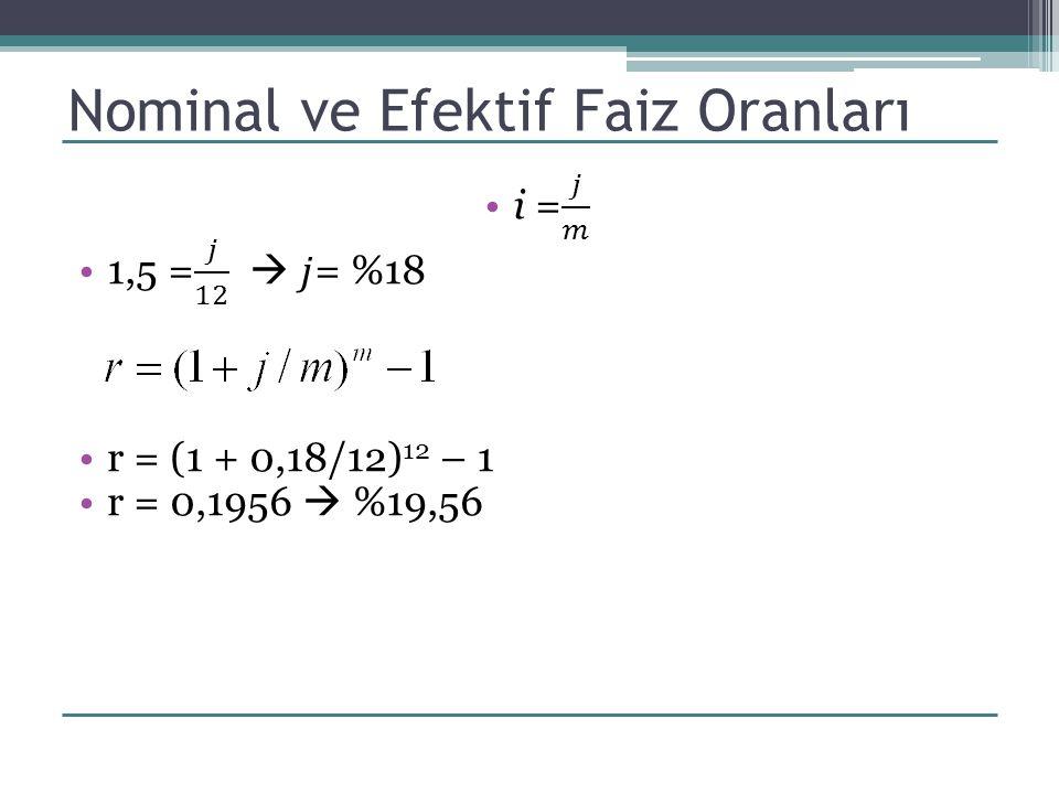 Nominal ve Efektif Faiz Oranları