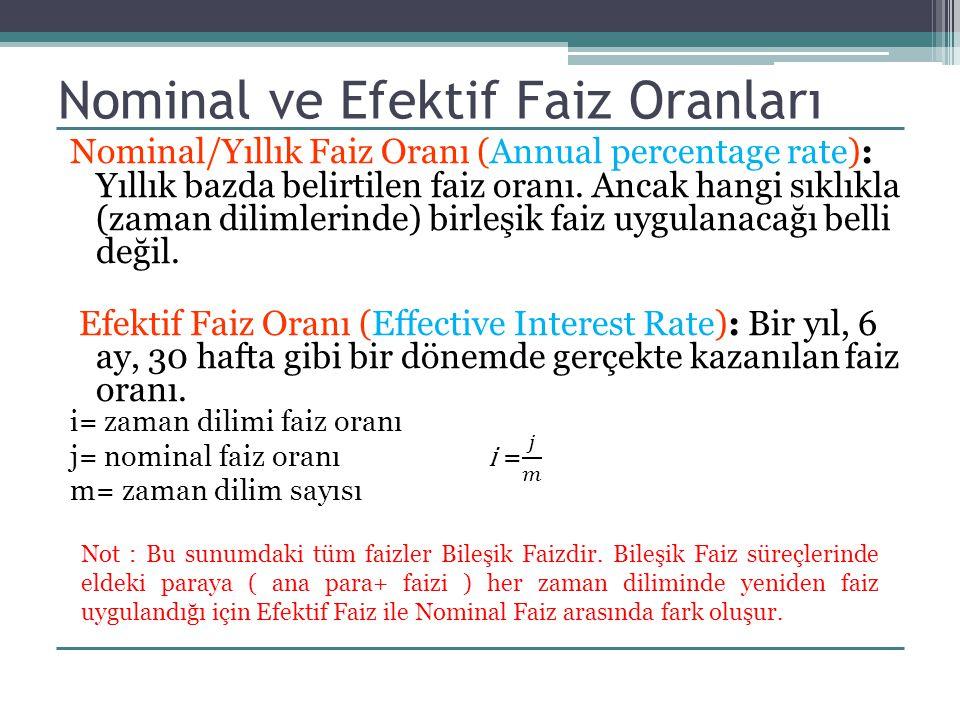 Nominal ve Efektif Faiz Oranları Nominal Faiz Dönemi Nominal Faiz Faizlendirme Zaman Dilimi Dilim Sayısı (m) Dilim faizi Yıllık%9Yıl1 9/1 = %9 Yıllık%63 aylık dilim4 6/4 = %1.5 Yıllık%18Aylık12 18/12= %1.5 6 aylık%5Haftalık26 5/26= %0,192