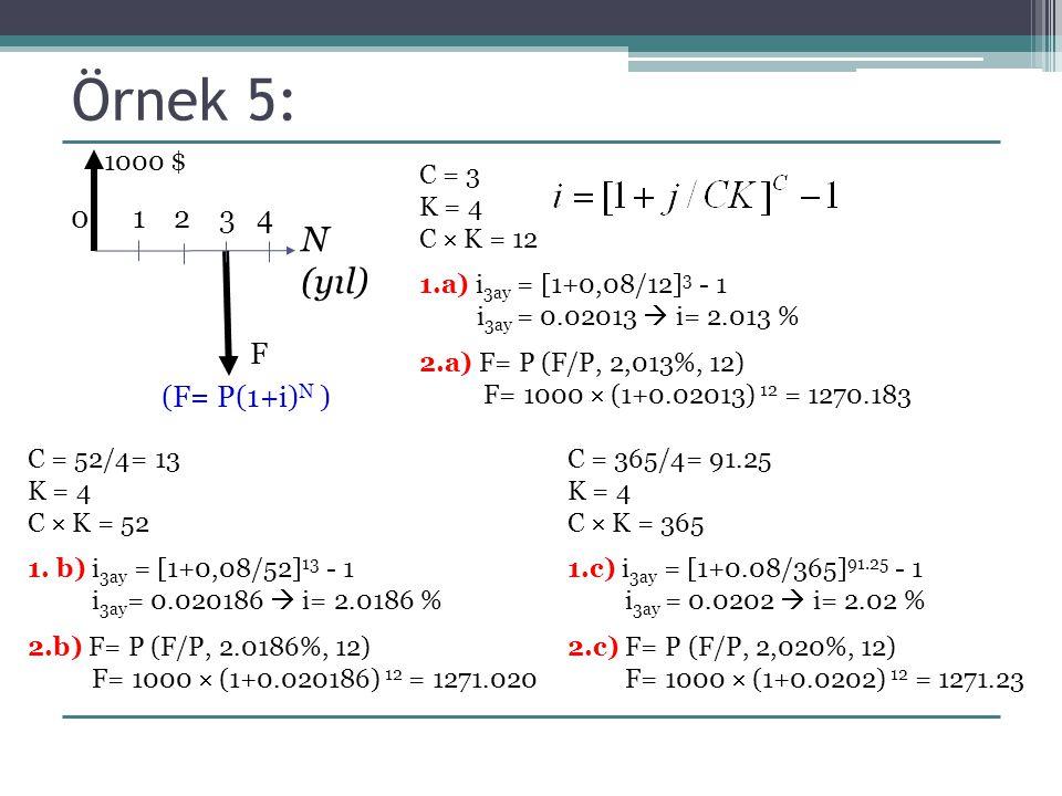 Örnek 5: 0 1 2 3 4 N (yıl) F 1000 $ C = 3 K = 4 C  K = 12 1.a) i 3ay = [1+0,08/12] 3 - 1 i 3ay = 0.02013  i= 2.013 % 2.a) F= P (F/P, 2,013%, 12) F=