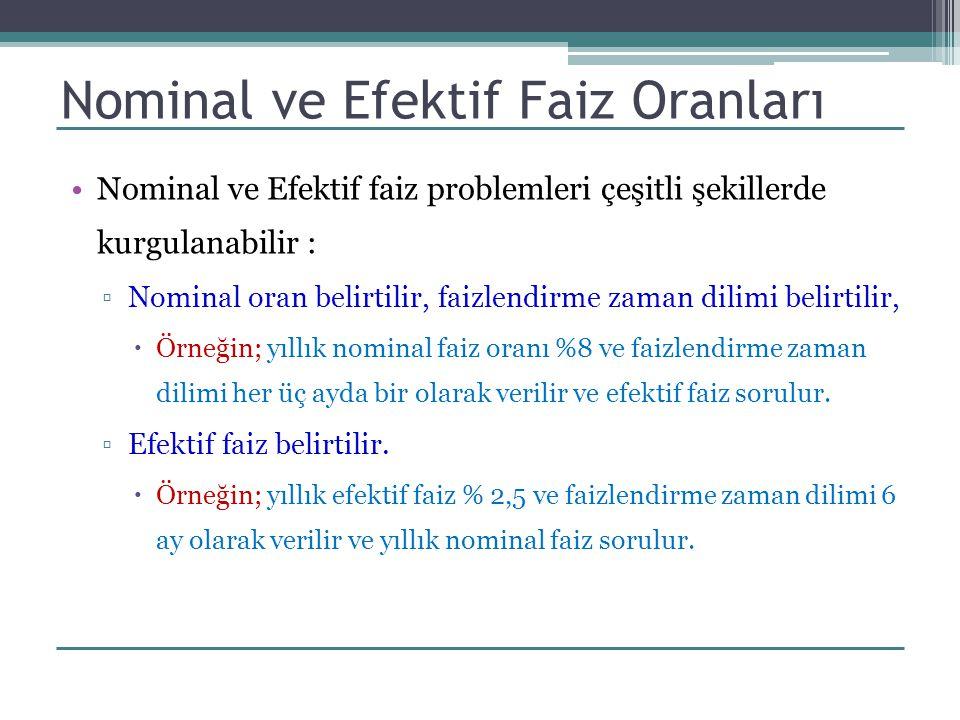 Nominal ve Efektif Faiz Oranları Nominal ve Efektif faiz problemleri çeşitli şekillerde kurgulanabilir : ▫Nominal oran belirtilir, faizlendirme zaman
