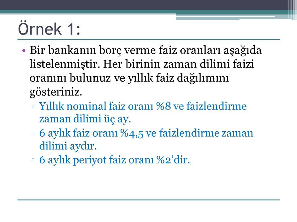Örnek 1: Bir bankanın borç verme faiz oranları aşağıda listelenmiştir. Her birinin zaman dilimi faizi oranını bulunuz ve yıllık faiz dağılımını göster