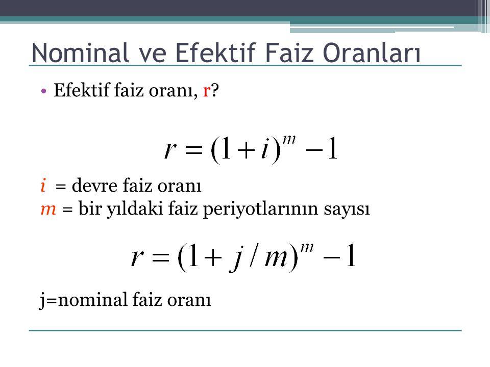 Nominal ve Efektif Faiz Oranları Yıllık nominal faiz oranı %52 için efektif faiz hesaplamaları; Faizlendirme zaman dilimi Zaman dilimi sayısı Zaman dilimi faiz oranı Yıllık efektif faiz Yıl1%52(1+0.52) 1 -1 =%52 6 ay2%26(1+0.26) 2 -1 = %58.76 3 ay4%13(1+0.13) 4 -1 =%63.05 Ay12%4.33(1+0.0433) 12 -1=%66.31 Hafta52%1(1+0.01) 52 -1 =%67.77