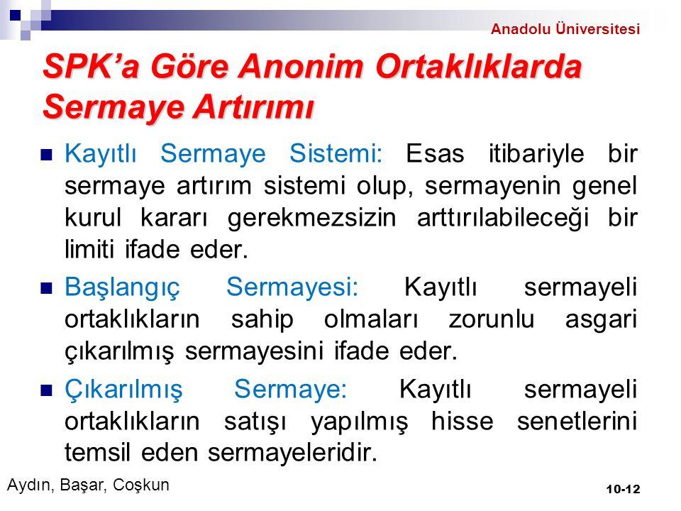 SPK'a Göre Anonim Ortaklıklarda Sermaye Artırımı Kayıtlı Sermaye Sistemi: Esas itibariyle bir sermaye artırım sistemi olup, sermayenin genel kurul kar