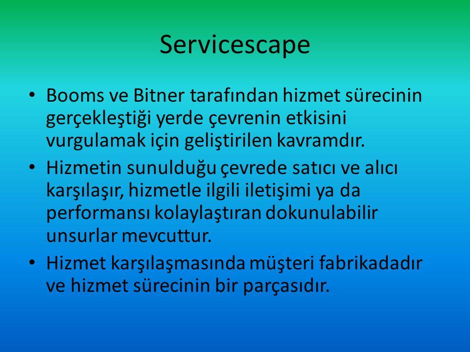 Servicescape Booms ve Bitner tarafından hizmet sürecinin gerçekleştiği yerde çevrenin etkisini vurgulamak için geliştirilen kavramdır. Hizmetin sunuld