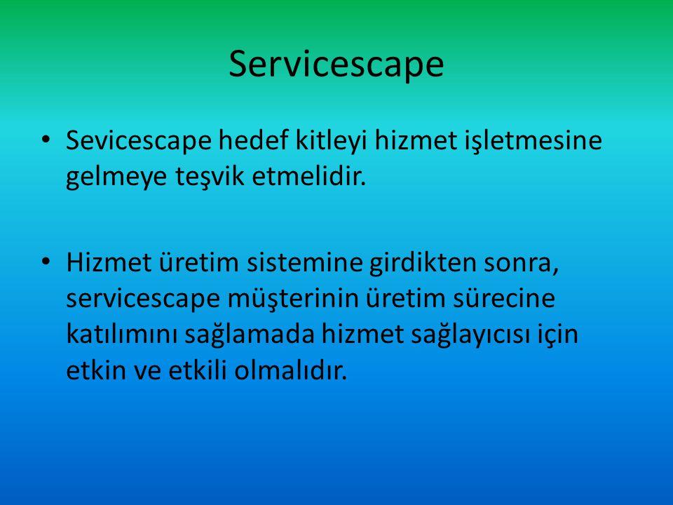 Servicescape Sevicescape hedef kitleyi hizmet işletmesine gelmeye teşvik etmelidir. Hizmet üretim sistemine girdikten sonra, servicescape müşterinin ü