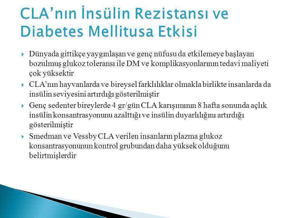  Dünyada gittikçe yaygınlaşan ve genç nüfusu da etkilemeye başlayan bozulmuş glukoz toleransı ile DM ve komplikasyonlarının tedavi maliyeti çok yüksektir  CLA'nın hayvanlarda ve bireysel farklılıklar olmakla birlikte insanlarda da insülin seviyesini artırdığı gösterilmiştir  Genç sedenter bireylerde 4 gr/gün CLA karışımının 8 hafta sonunda açlık insülin konsantrasyonunu azalttığı ve insülin duyarlılığını artırdığı gösterilmiştir  Smedman ve Vessby CLA verilen insanların plazma glukoz konsantrasyonunun kontrol grubundan daha yüksek olduğunu belirtmişlerdir