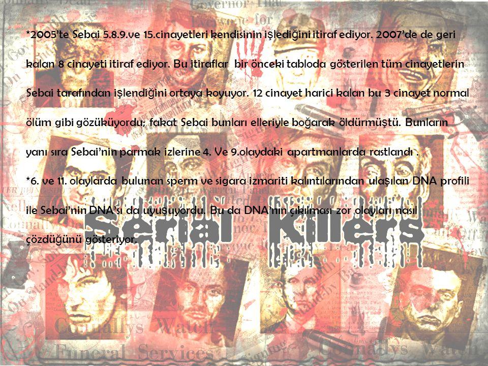 *2005'te Sebai 5.8.9.ve 15.cinayetleri kendisinin i ş ledi ğ ini itiraf ediyor. 2007'de de geri kalan 8 cinayeti itiraf ediyor. Bu itiraflar bir öncek