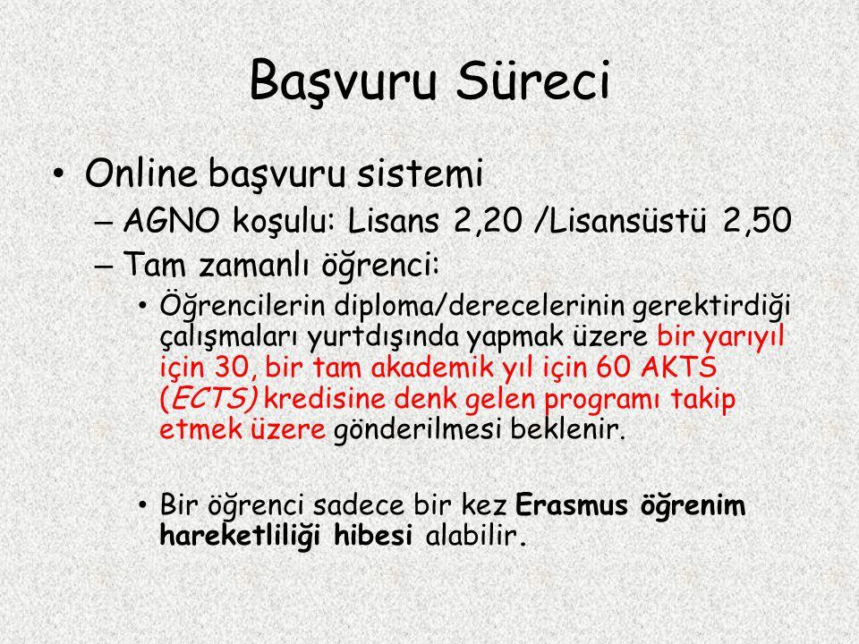 Başvuru Süreci Online başvuru sistemi – AGNO koşulu: Lisans 2,20 /Lisansüstü 2,50 – Tam zamanlı öğrenci: Öğrencilerin diploma/derecelerinin gerektirdiği çalışmaları yurtdışında yapmak üzere bir yarıyıl için 30, bir tam akademik yıl için 60 AKTS (ECTS) kredisine denk gelen programı takip etmek üzere gönderilmesi beklenir.