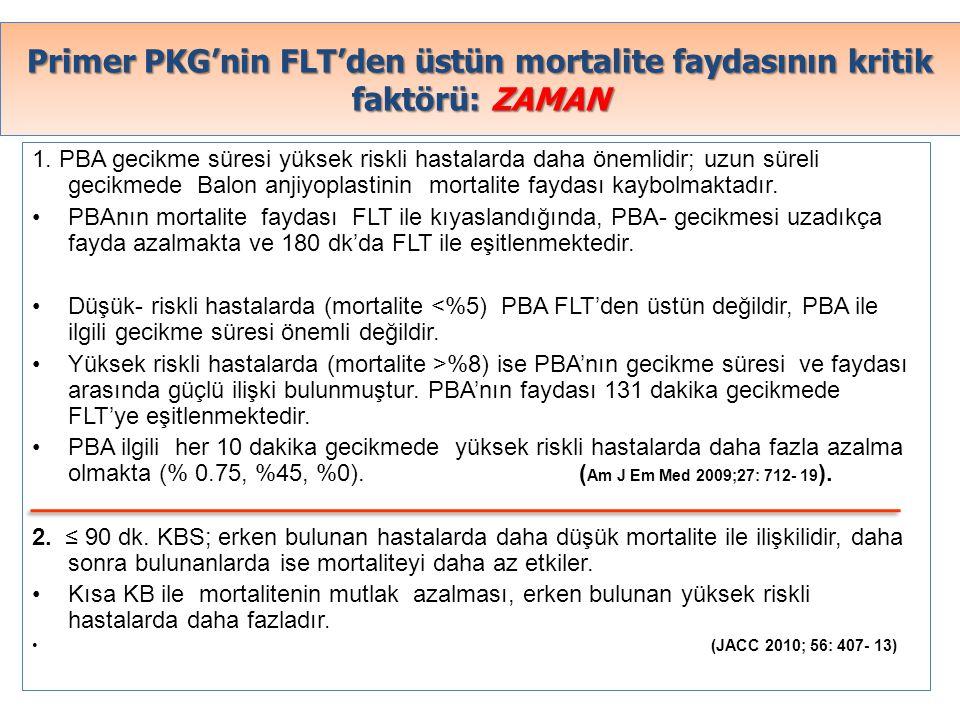Primer PKG'nin FLT'den üstün mortalite faydasının kritik faktörü: ZAMAN 1. PBA gecikme süresi yüksek riskli hastalarda daha önemlidir; uzun süreli gec