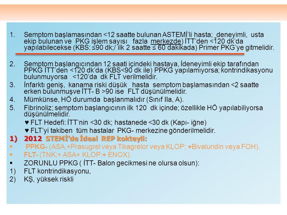 1.Semptom başlamasından <12 saatte bulunan ASTEMİ'li hasta; deneyimli, usta ekip bulunan ve PKG işlem sayısı fazla merkezde) İTT'den <120 dk'da yapıla