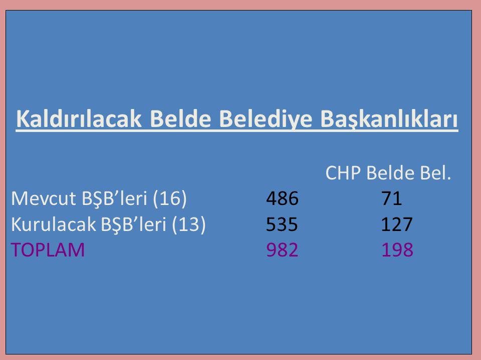 Kaldırılacak Belde Belediye Başkanlıkları CHP Belde Bel.
