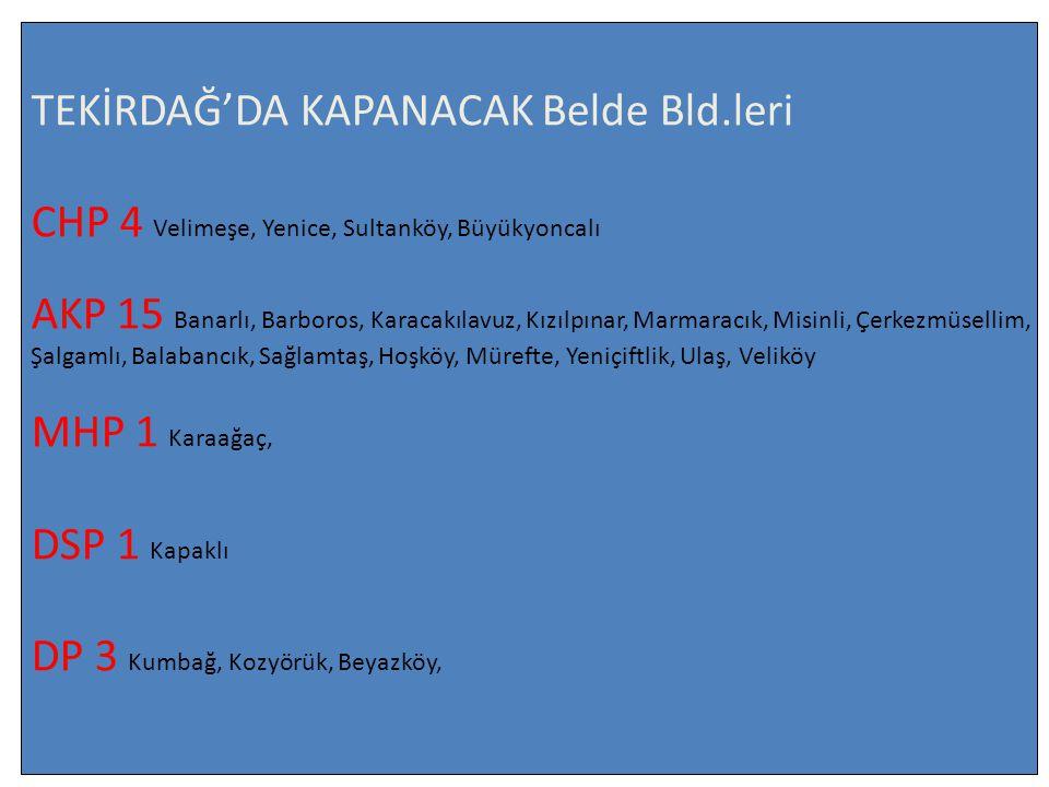 TEKİRDAĞ'DA KAPANACAK Belde Bld.leri CHP 4 Velimeşe, Yenice, Sultanköy, Büyükyoncalı AKP 15 Banarlı, Barboros, Karacakılavuz, Kızılpınar, Marmaracık, Misinli, Çerkezmüsellim, Şalgamlı, Balabancık, Sağlamtaş, Hoşköy, Mürefte, Yeniçiftlik, Ulaş, Veliköy MHP 1 Karaağaç, DSP 1 Kapaklı DP 3 Kumbağ, Kozyörük, Beyazköy,