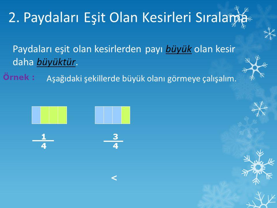 2. Paydaları Eşit Olan Kesirleri Sıralama Paydaları eşit olan kesirlerden payı büyük olan kesir daha büyüktür. Örnek : Aşağıdaki şekillerde büyük olan