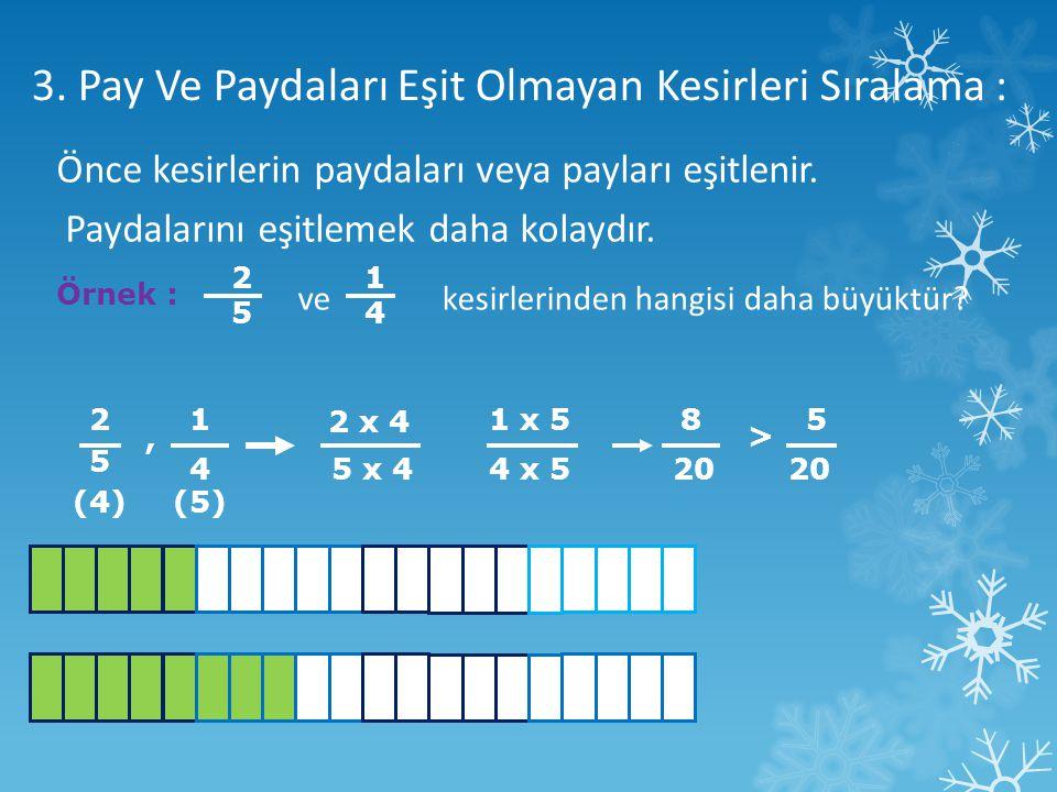 Önce kesirlerin paydaları veya payları eşitlenir. Paydalarını eşitlemek daha kolaydır. 3. Pay Ve Paydaları Eşit Olmayan Kesirleri Sıralama : Örnek : 2