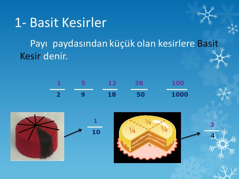 Payı paydasından küçük olan kesirlere Basit Kesir denir. 1- Basit Kesirler 1 5 12 38 100 2 9 18 50 1000 1 10 3 4