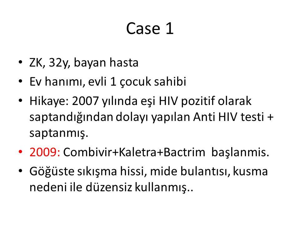 Case 1 ZK, 32y, bayan hasta Ev hanımı, evli 1 çocuk sahibi Hikaye: 2007 yılında eşi HIV pozitif olarak saptandığından dolayı yapılan Anti HIV testi +