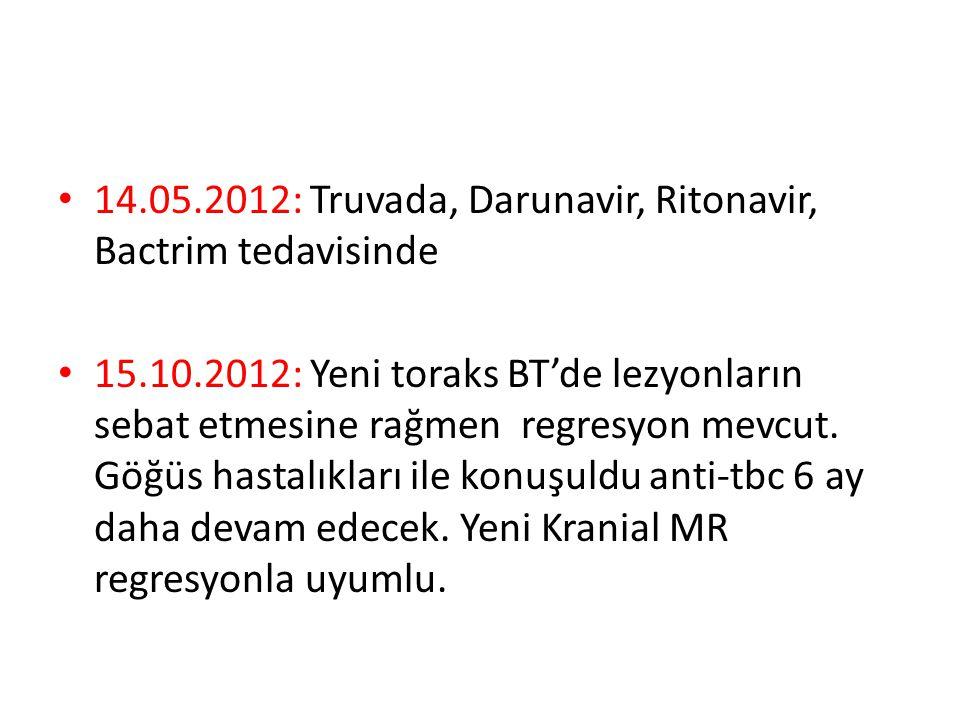 14.05.2012: Truvada, Darunavir, Ritonavir, Bactrim tedavisinde 15.10.2012: Yeni toraks BT'de lezyonların sebat etmesine rağmen regresyon mevcut. Göğüs