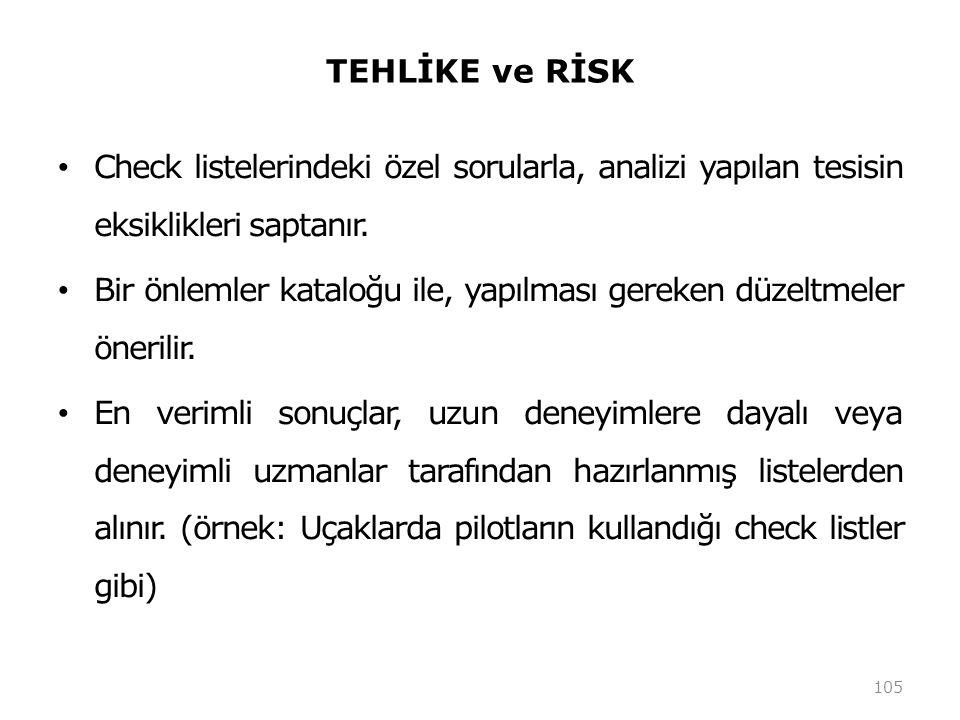 TEHLİKE ve RİSK Check listelerindeki özel sorularla, analizi yapılan tesisin eksiklikleri saptanır.