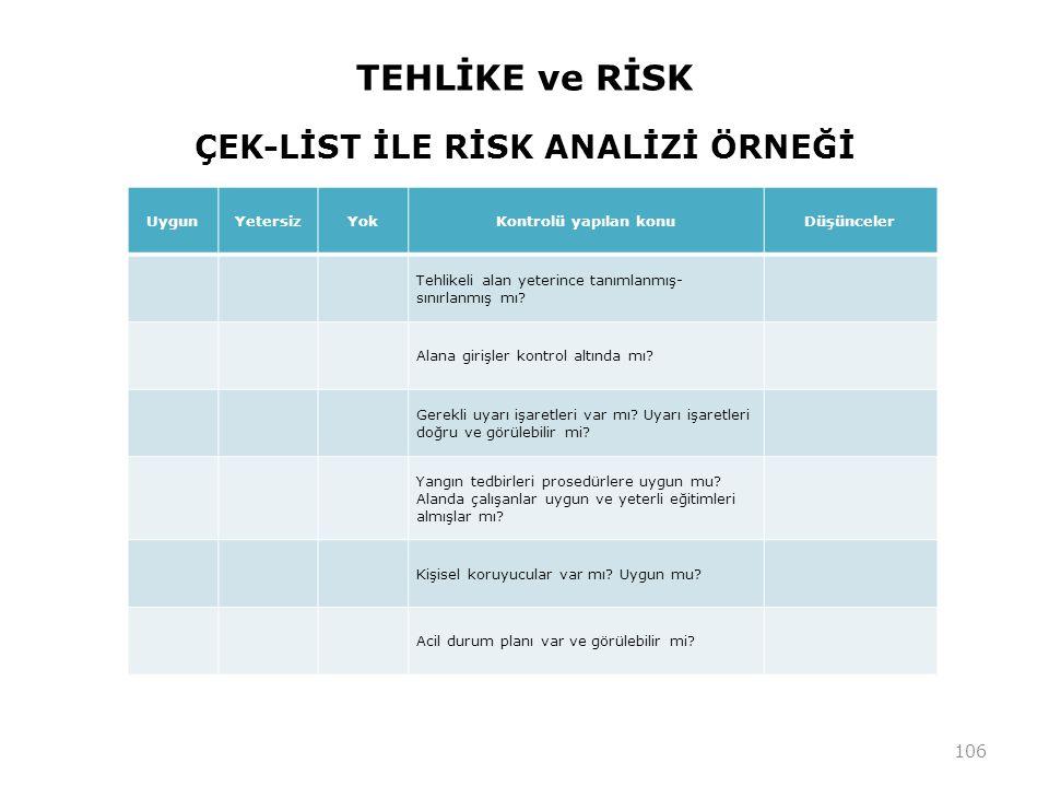 TEHLİKE ve RİSK ÇEK-LİST İLE RİSK ANALİZİ ÖRNEĞİ 106 UygunYetersizYokKontrolü yapılan konuDüşünceler Tehlikeli alan yeterince tanımlanmış- sınırlanmış mı.