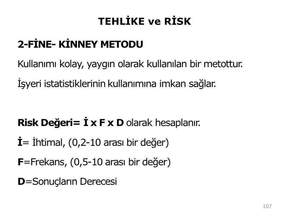 TEHLİKE ve RİSK 2-FİNE- KİNNEY METODU Kullanımı kolay, yaygın olarak kullanılan bir metottur.