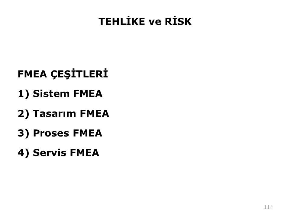 TEHLİKE ve RİSK FMEA ÇEŞİTLERİ 1) Sistem FMEA 2) Tasarım FMEA 3) Proses FMEA 4) Servis FMEA 114