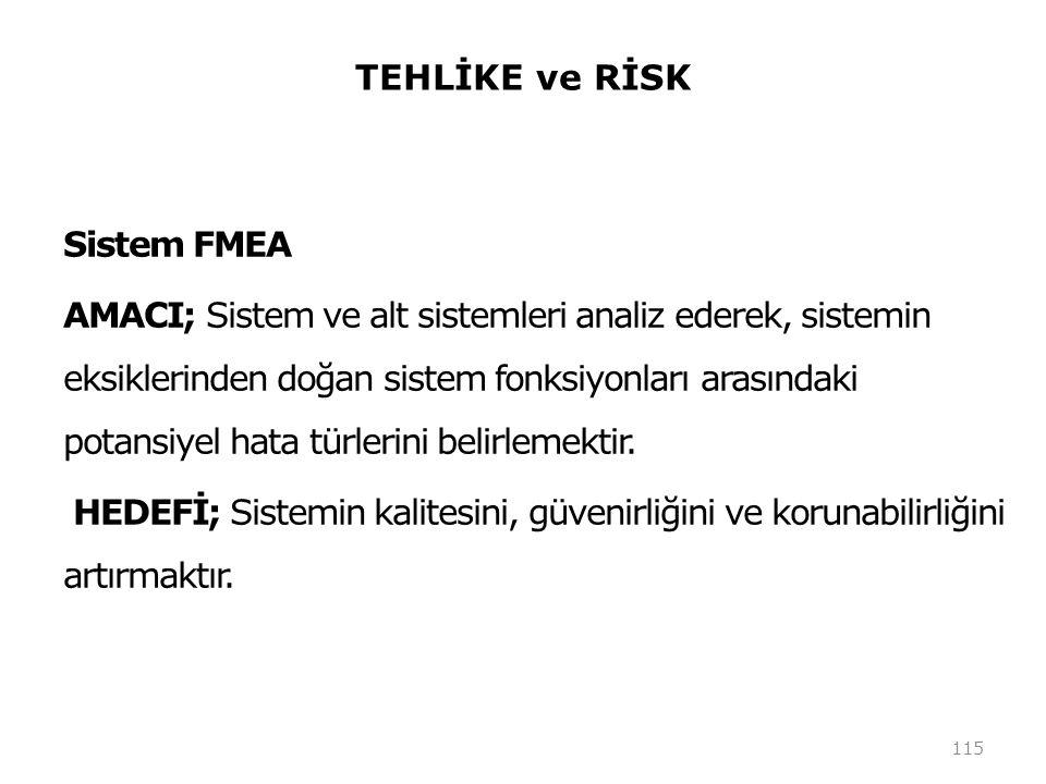 TEHLİKE ve RİSK Sistem FMEA AMACI; Sistem ve alt sistemleri analiz ederek, sistemin eksiklerinden doğan sistem fonksiyonları arasındaki potansiyel hata türlerini belirlemektir.