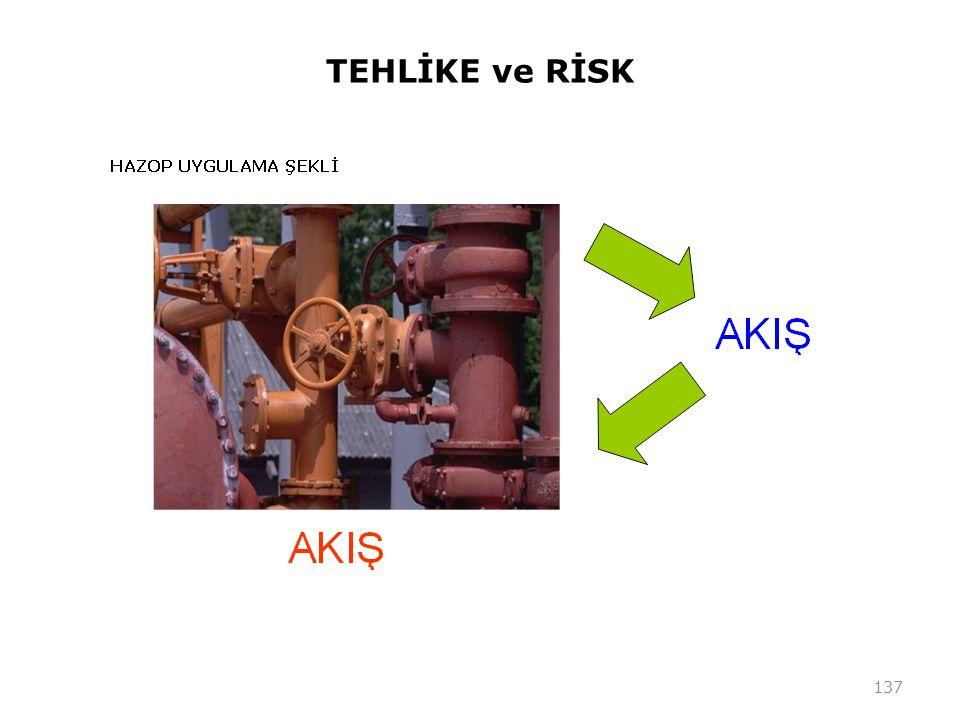 TEHLİKE ve RİSK 137