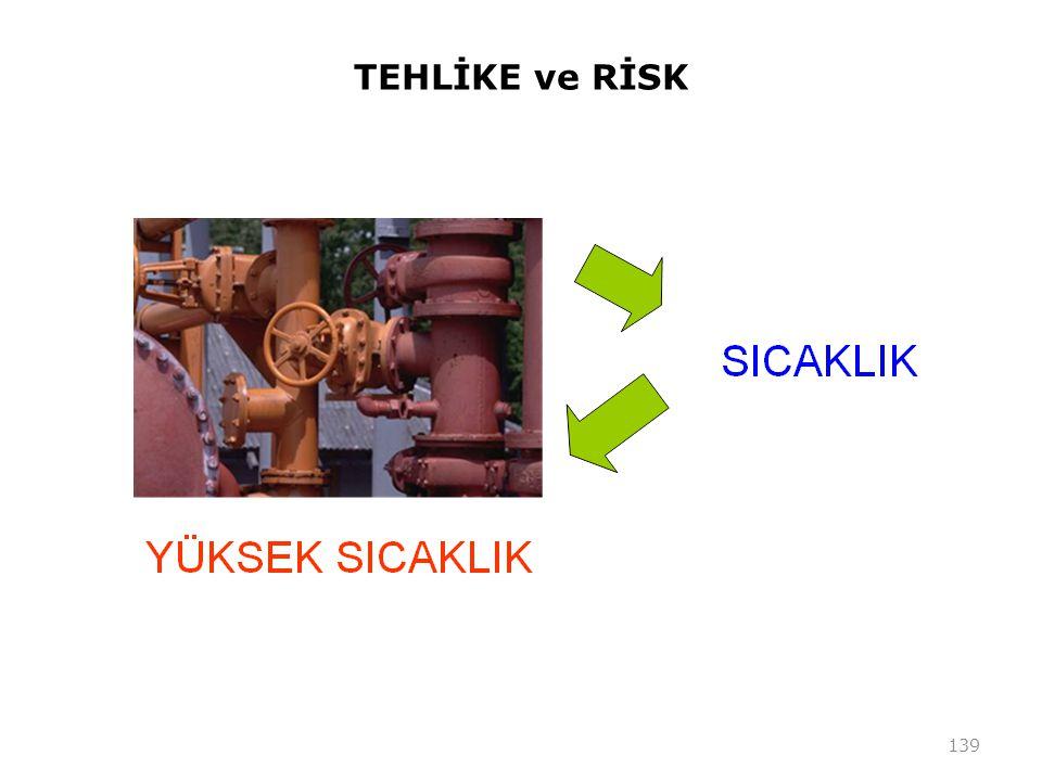 TEHLİKE ve RİSK 139