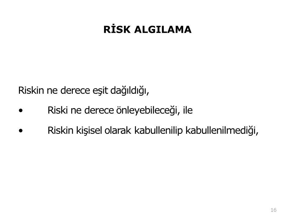 RİSK ALGILAMA Riskin ne derece eşit dağıldığı, Riski ne derece önleyebileceği, ile Riskin kişisel olarak kabullenilip kabullenilmediği, 16