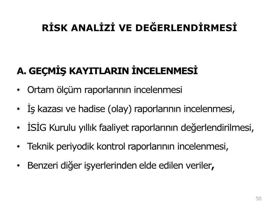 RİSK ANALİZİ VE DEĞERLENDİRMESİ 50 A.