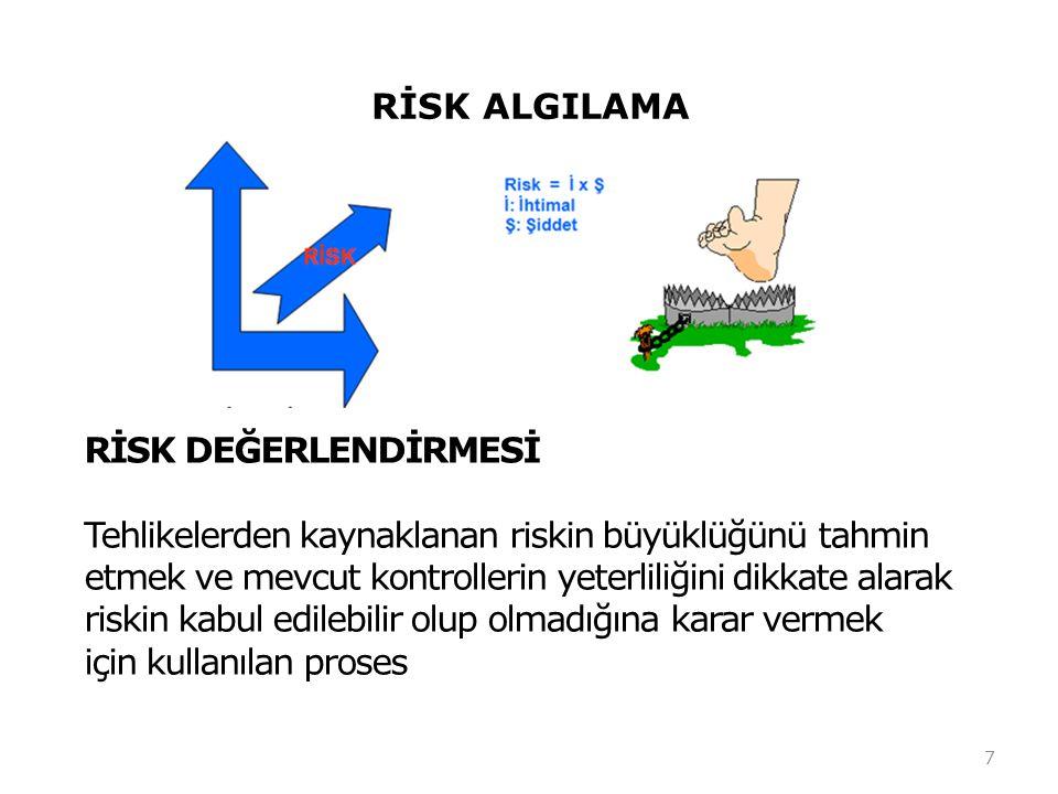 RİSK ALGILAMA 7 RİSK DEĞERLENDİRMESİ Tehlikelerden kaynaklanan riskin büyüklüğünü tahmin etmek ve mevcut kontrollerin yeterliliğini dikkate alarak riskin kabul edilebilir olup olmadığına karar vermek için kullanılan proses