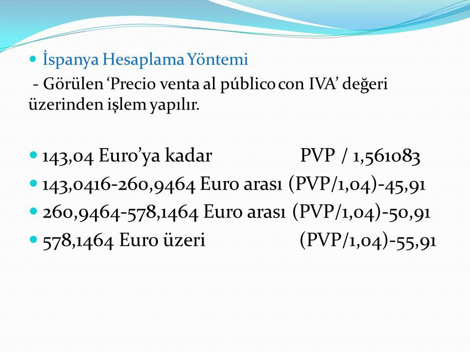 İspanya Hesaplama Yöntemi - Görülen 'Precio venta al público con IVA' değeri üzerinden işlem yapılır. 143,04 Euro'ya kadar PVP / 1,561083 143,0416-260