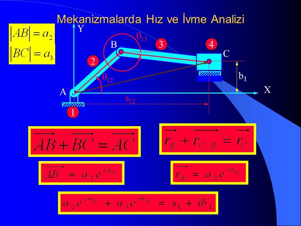 Mekanizmalarda Hız ve İvme Analizi X Y 1 2 34 A B C b1b1  12  13 s 12