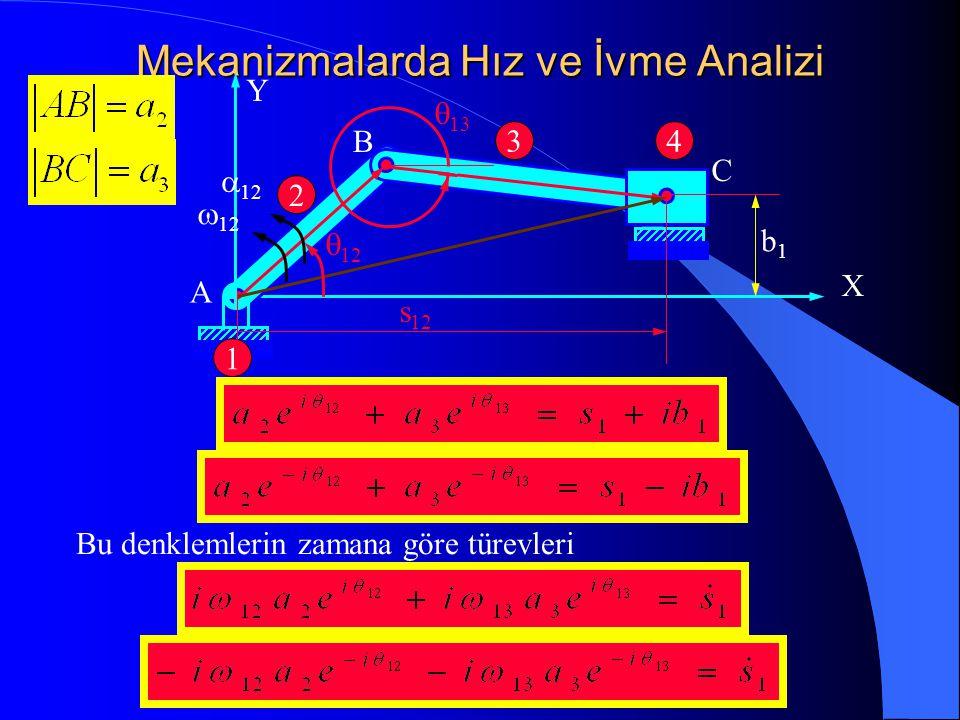Mekanizmalarda Hız ve İvme Analizi X Y 1 2 34 A B C b1b1  12  13 s 12  12  12 Bu denklemlerin zamana göre türevleri