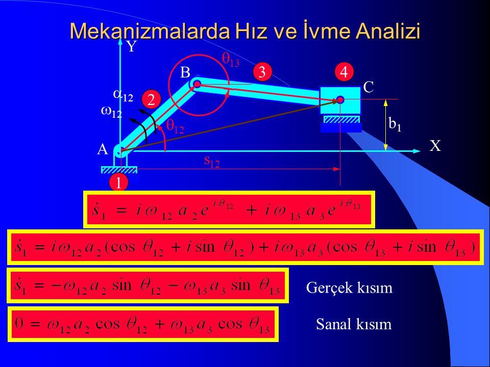 Mekanizmalarda Hız ve İvme Analizi X Y 1 2 34 A B C b1b1  12  13 s 12  12  12 Gerçek kısım Sanal kısım