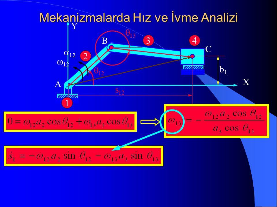 Mekanizmalarda Hız ve İvme Analizi X Y 1 2 34 A B C b1b1  12  13 s 12  12  12