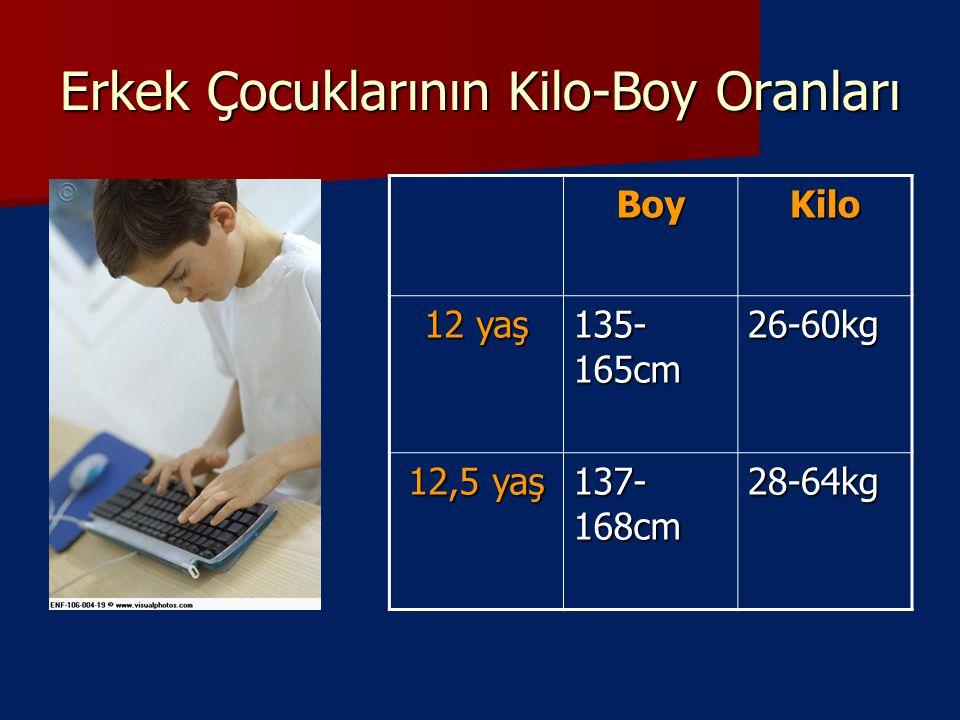 Erkek Çocuklarının Kilo-Boy Oranları BoyKilo 12 yaş 135- 165cm 26-60kg 12,5 yaş 137- 168cm 28-64kg