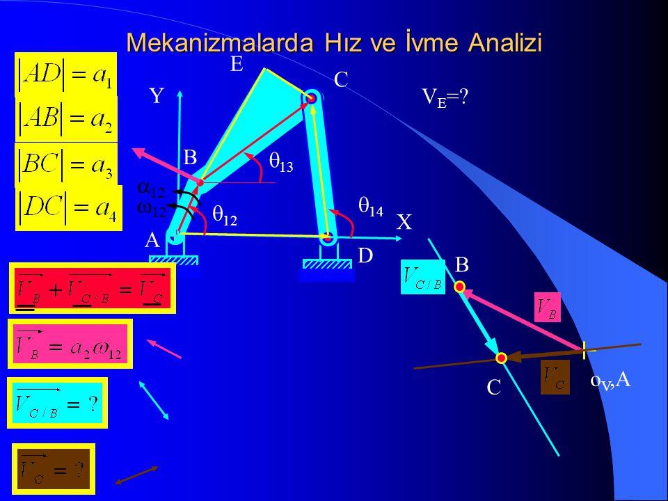 E Mekanizmalarda Hız ve İvme Analizi A B C D X Y  12  13  14 V E =?  12  12 o V,A B C