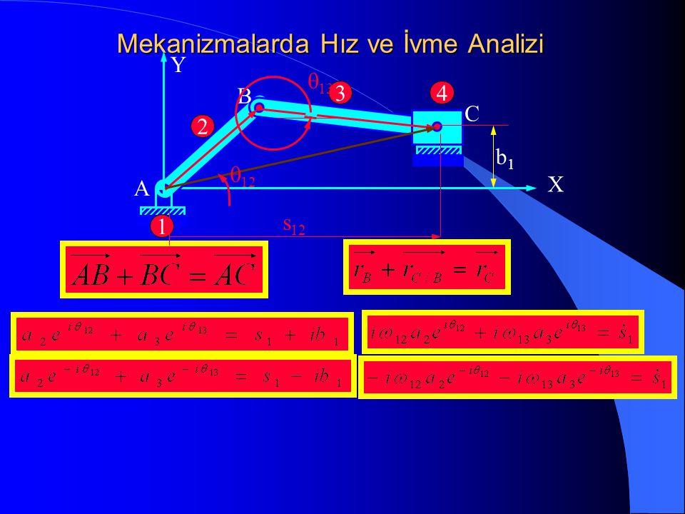 Mekanizmalarda Hız ve İvme Analizi X Y 1 2 34 A B C b1b1  12  13 s 12  12  12 Bu hız denklemlerin zamana göre türevleri ivmeyi verecektir