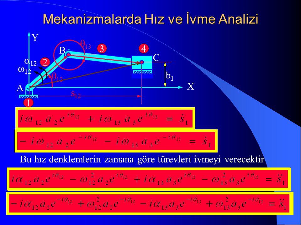 E Mekanizmalarda Hız ve İvme Analizi A B C D X Y  12  13  14 V E =.