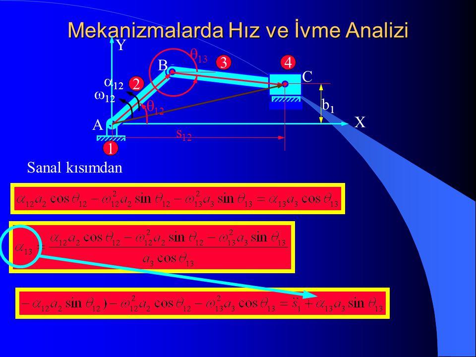Mekanizmalarda Hız ve İvme Analizi X Y 1 2 34 A B C b1b1  12  13 s 12  12  12 Sanal kısımdan