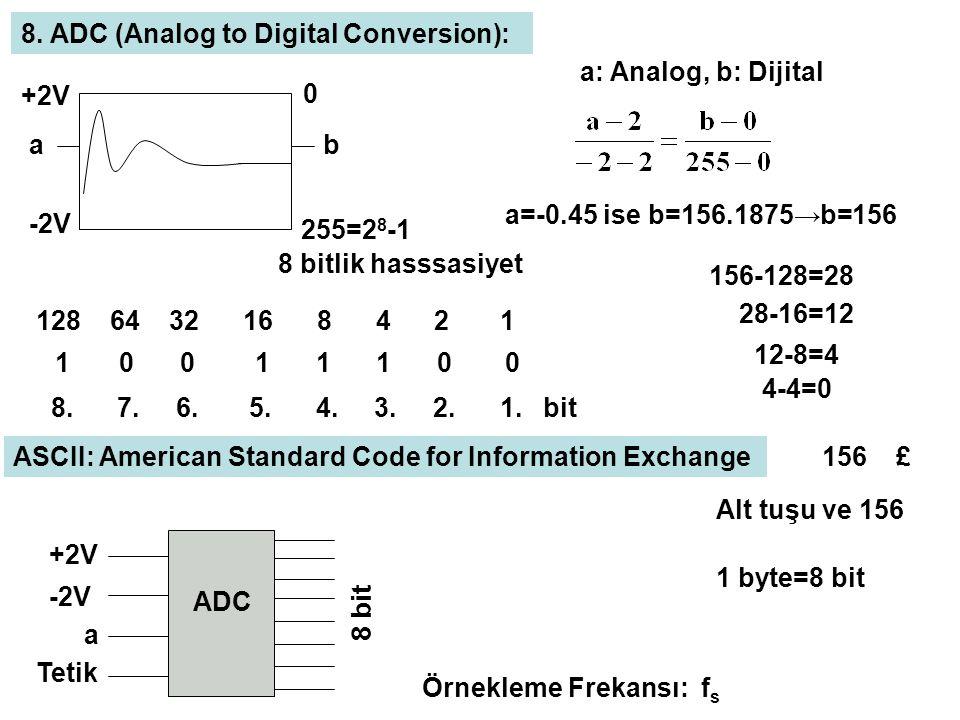 -2V +2V ab 0 255=2 8 -1 8 bitlik hasssasiyet a: Analog, b: Dijital a=-0.45 ise b=156.1875→b=156 8. ADC (Analog to Digital Conversion): 128 64 32 16 8