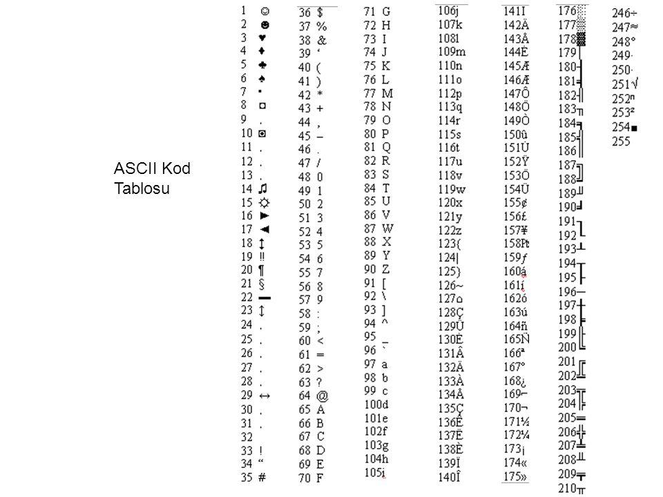12 bitlik ADC ile kaydedilen ölçüm bilgisi: 13x256 + 106 Referans gerilimleri sırası ile 5 V (tüm bitler 0) ve –5 V (tüm bitler 1) Ölçüm bilgisinden ölçülen gerilim değeri=.