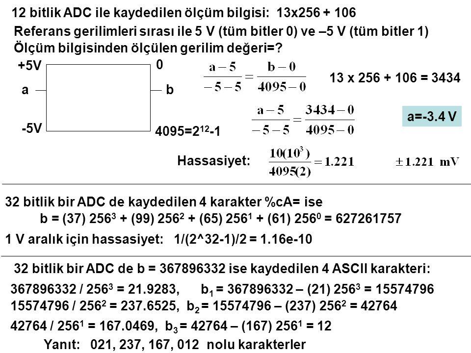 12 bitlik ADC ile kaydedilen ölçüm bilgisi: 13x256 + 106 Referans gerilimleri sırası ile 5 V (tüm bitler 0) ve –5 V (tüm bitler 1) Ölçüm bilgisinden ö
