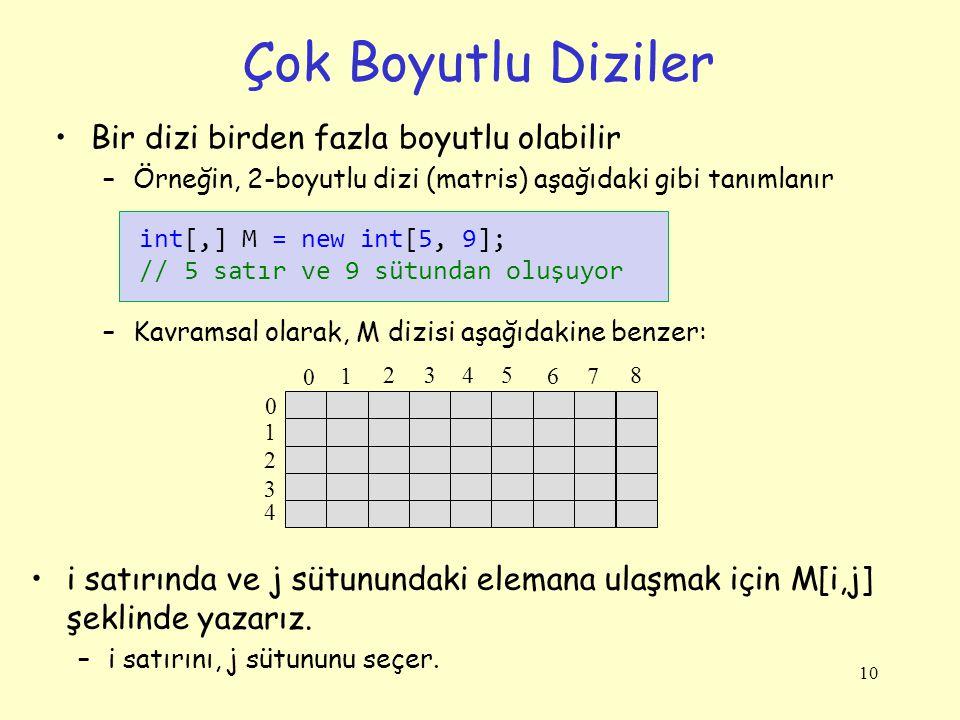 10 Çok Boyutlu Diziler Bir dizi birden fazla boyutlu olabilir –Örneğin, 2-boyutlu dizi (matris) aşağıdaki gibi tanımlanır int[,] M = new int[5, 9]; //