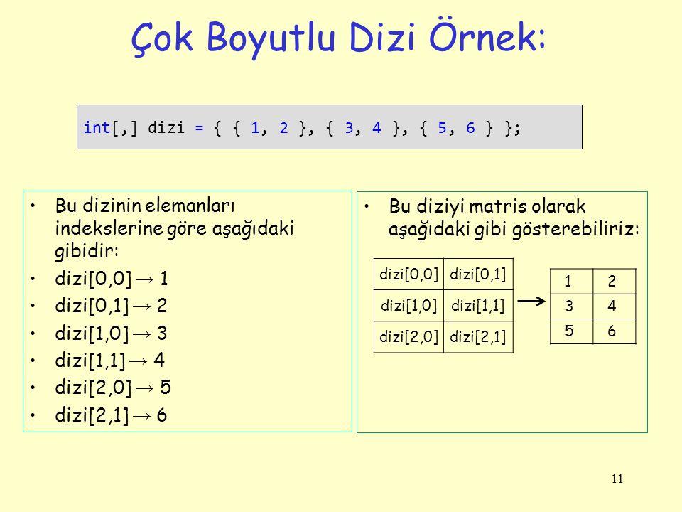Çok Boyutlu Dizi Örnek: Bu dizinin elemanları indekslerine göre aşağıdaki gibidir: dizi[0,0] → 1 dizi[0,1] → 2 dizi[1,0] → 3 dizi[1,1] → 4 dizi[2,0] → 5 dizi[2,1] → 6 11 int[,] dizi = { { 1, 2 }, { 3, 4 }, { 5, 6 } }; Bu diziyi matris olarak aşağıdaki gibi gösterebiliriz: dizi[0,0]dizi[0,1] dizi[1,0]dizi[1,1] dizi[2,0]dizi[2,1] 1 2 3 4 5 6